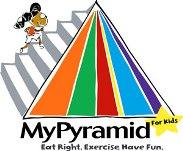 kidspyramid